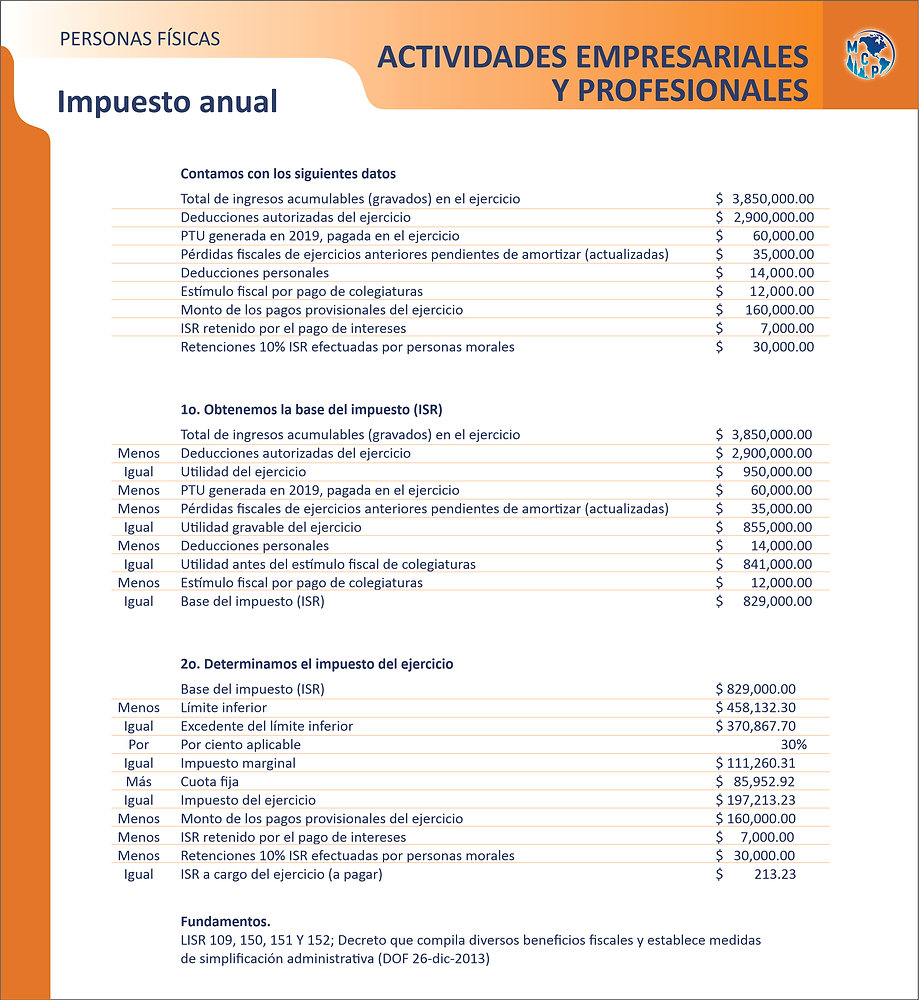 impuesto anual ACTVDS EMP Y PROF.jpg