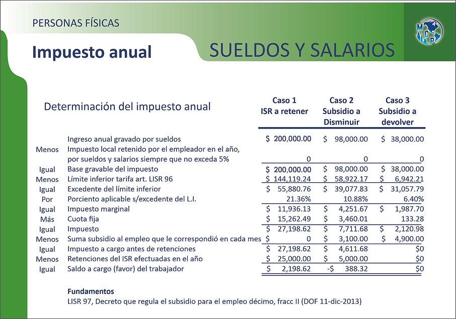 impuesto anual.jpg