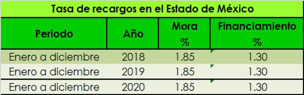 Recargos EDO MEX.jpg