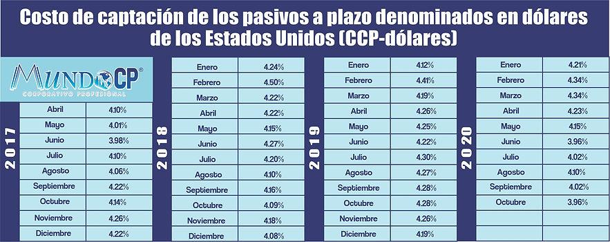 CCP DOLARES.jpg