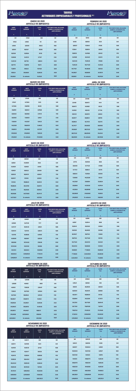 tarifas actividades empresariales y prof