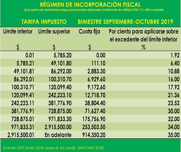 REGIMEN DE INCORPORACION FISCAL B-SEP-OC