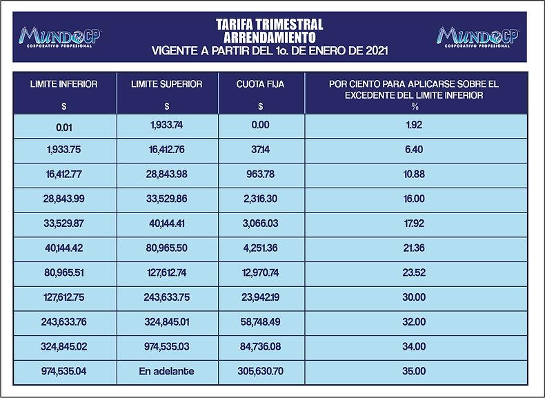 ARRENDAMIENTO TRIMESTRAL 2021.jpg