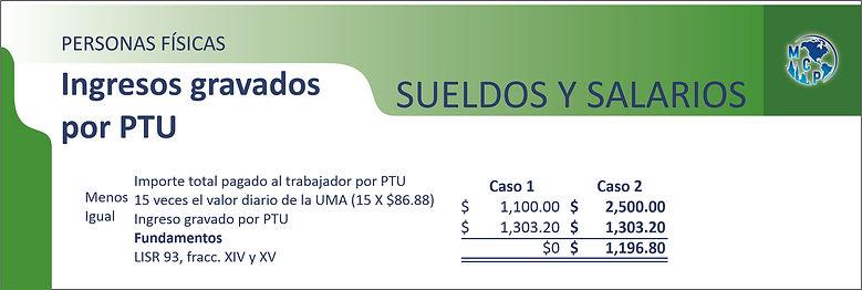 ingresos gravados por ptu.jpg