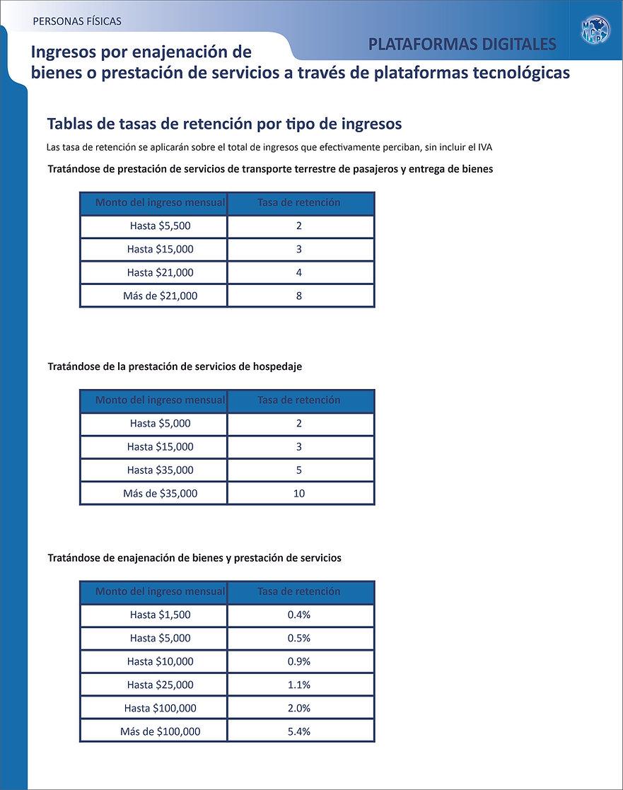 TABLAS DE TAZAS DE RETEN. PLAT DIG.jpg
