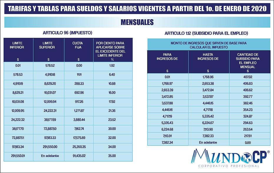 TAR Y TAB SUELDO Y SALARIO MENSUALES.jpg