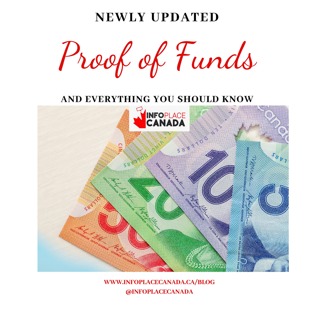 IRCC Updates proof of funds