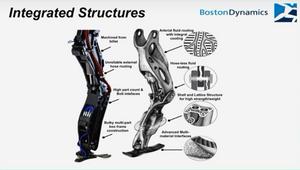 Structure of the Atlas' legs. Image via Boston Dynamics