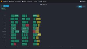 3Diax Machine Analytics Schedule