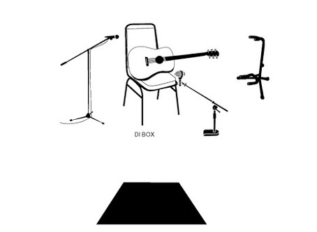 Stage Plots for You and Your Band
