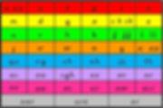 Phonics Chart.JPG