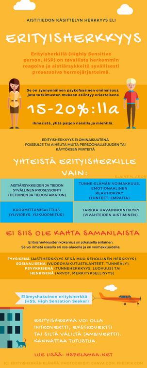 Erityisherkkyys, infograafi 1