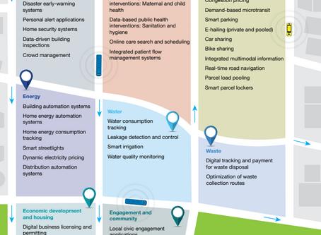 Smart City : Investir dans une mégatendance
