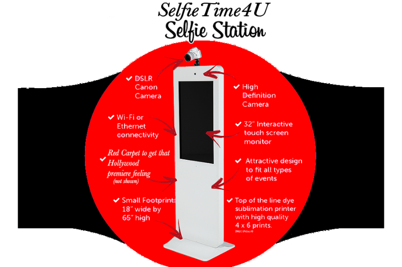 Selfie Station Features