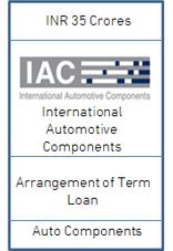 IAC 35.png