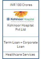 Kohinoor Hospital 100.png