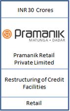 Pramanik Restructuring 30.png