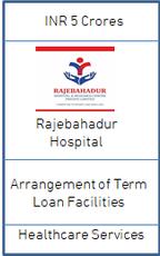 Rajebahadur 5.png