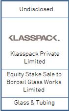 Klasspack Borosil.png