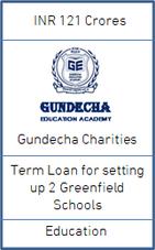 Gundecha 121.png