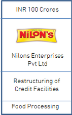 Nilons Restructuring 100.png
