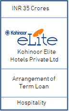Kohinoor Elite 35.png