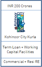 Kohinoor City 200.png