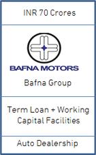 Bafna Motors 70.png