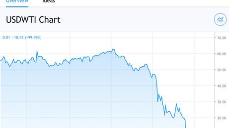 原油価格がマイナスに