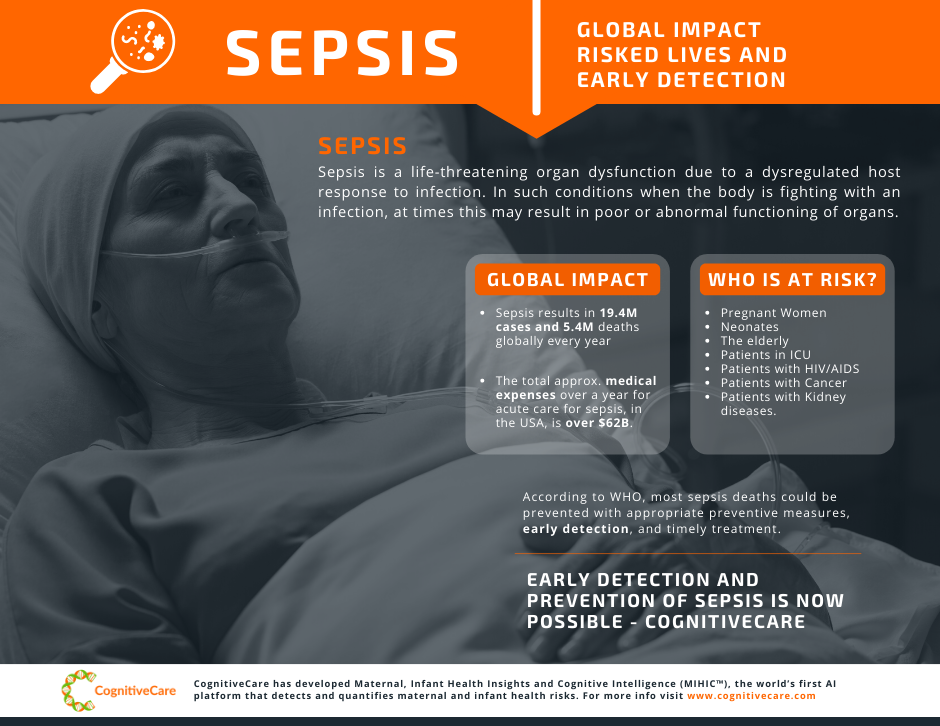 What is sepsis. Global impact of sepsis