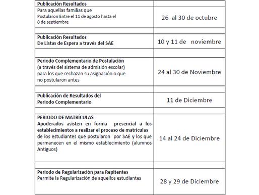 Informativo Sistema Admisión Escolar 2021 (S.A.E)