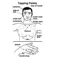 EFT-Tapping-Points-Model.jpg