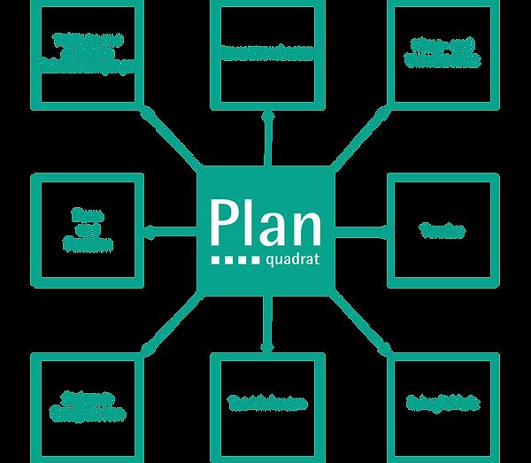 Planung.png