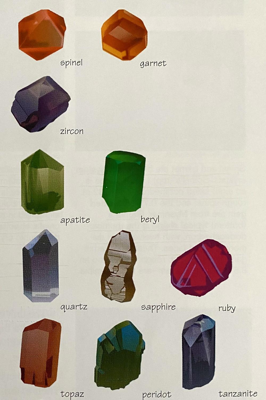 gemstones rough crystal chart