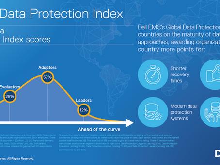 Datos protegidos para seguir en carrera hacia la transformación digital