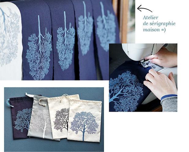 Atelier de sérigraphie et de la couture