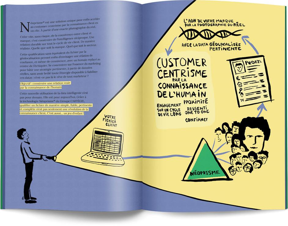"""Direction artistique, illustration et mise en page du """"Petit livre de la connaissance client par Néoprisme"""" pour le Groupe Cartégie / pp 36-37 / Schema """"Customer Centrisme par la connaissance de l'humain"""""""