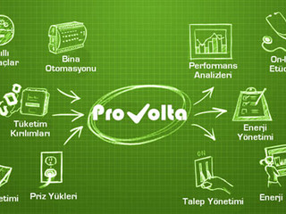 ProVolta Yeşil Bina Dergisinde