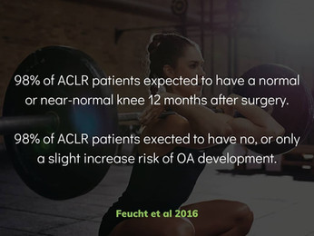 Managing Expectations Following ACL Injury