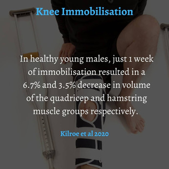 Muscle Wasting Following Knee Surgery
