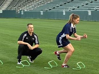 Injury Prevention Programs/Performance Enhancement Programs: Secrets To TheirSuccess.