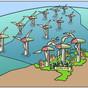 Windalarm: Stop met wind-op-land. Wind-op-zee is beter (en haalbaar) alternatief