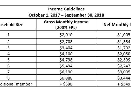 CalFresh 2018 Income guidelines.png