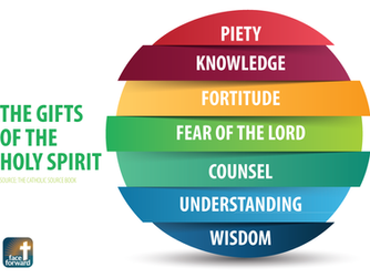 THE GIFTS OF THE HOLY SPIRIT - WISDOM