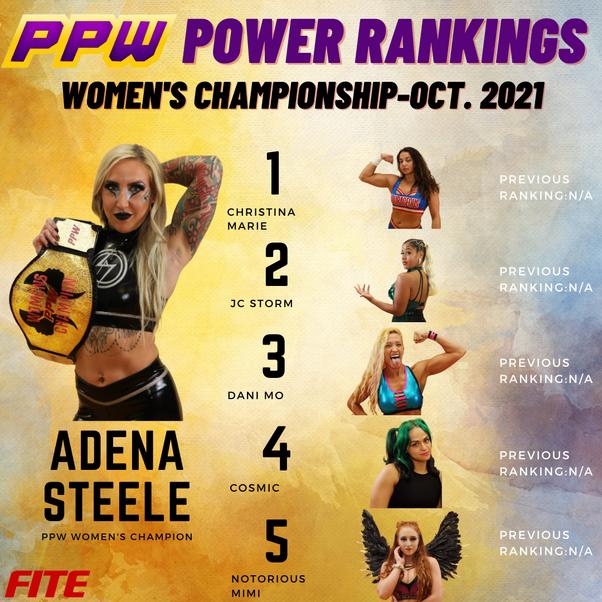 Women's Rankings.png