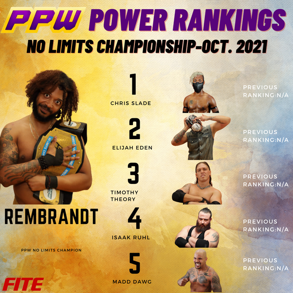 No Limits Rankings.png