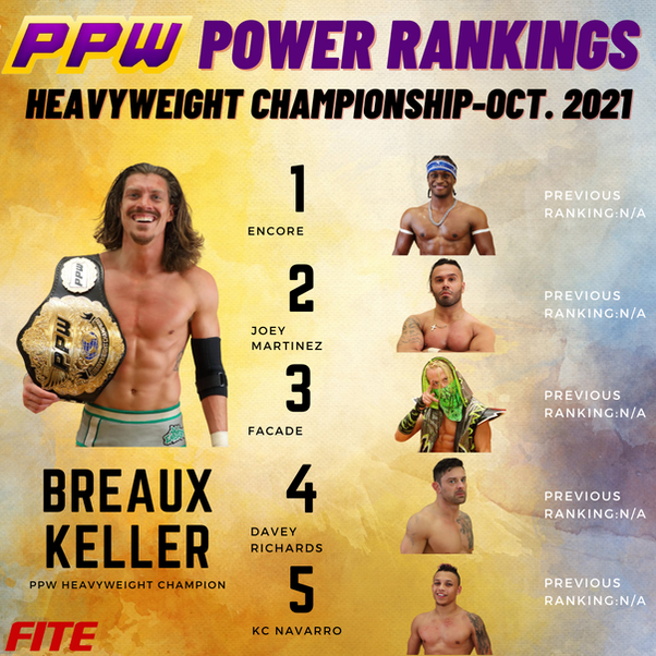 Heavyweight Rankings.png