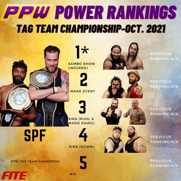 Tag Team Rankings.png