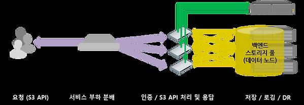 homepage_obj_4.png