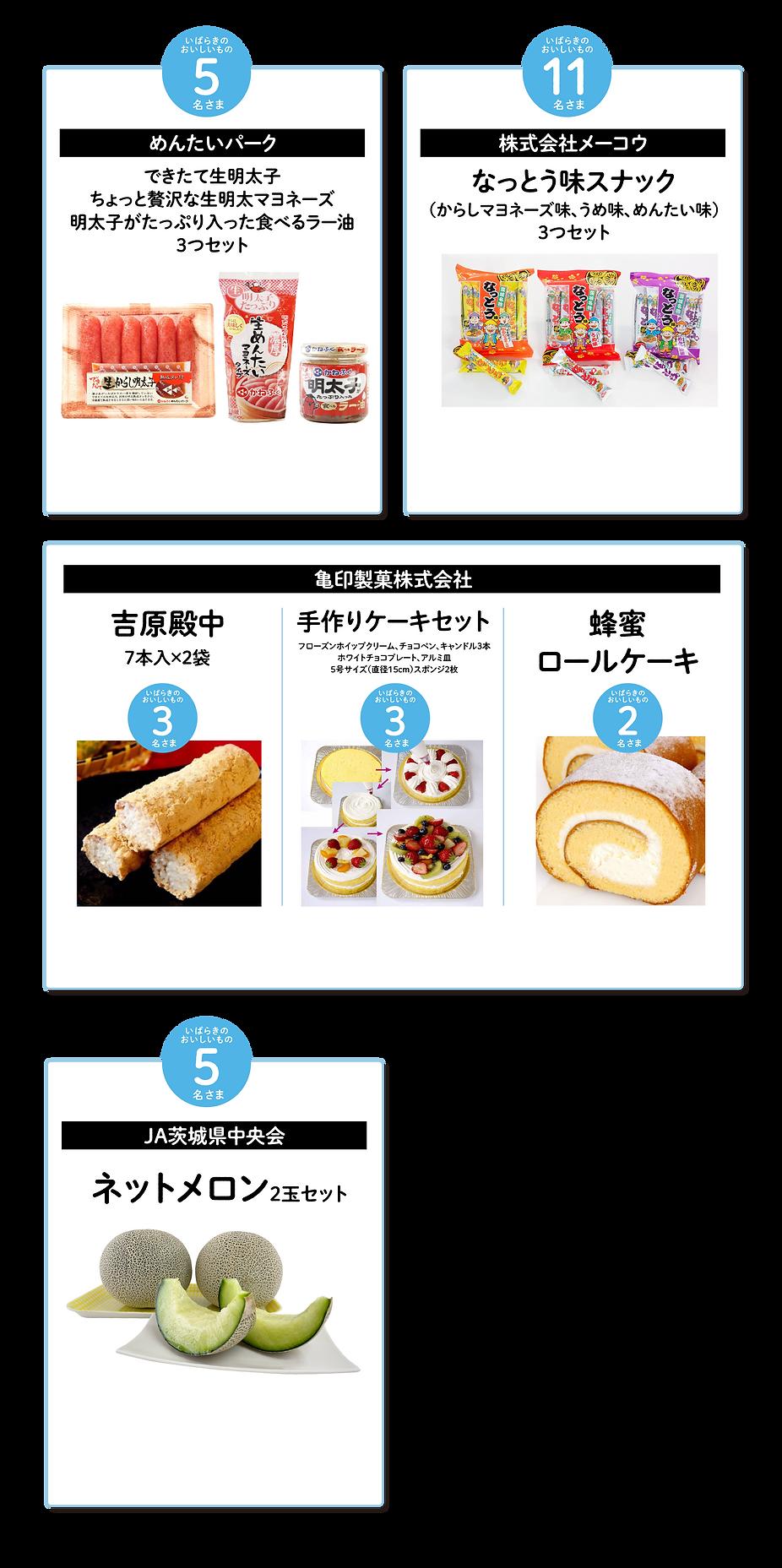 0521_きんフェス_プレゼントいばらき+-05.png